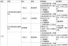 北斗星社会工作服务中心广州佛山联合招聘启事_