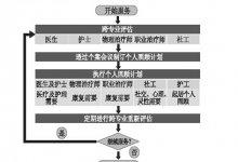 """香港圣公会:为失智症长者提供""""以人为本""""的全人照顾社会工作事迹"""
