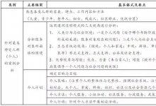 中级社工考试,5种实务案例分析题答题模板