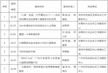 广东省社会工作优秀案例监测名单的公告_社工风采_队伍建设