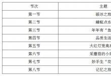 低保服务对象串珠学习支持小组_案例_王彦