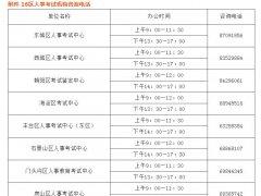 刚刚通报!北京地区2020年社工考试取消!