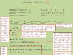 @社区社会工作者:一图教你如何填写人口普查长表